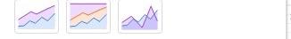 Googleデータポータル:グラフ「面・エリア」