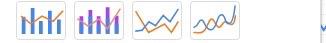 Googleデータポータル:グラフ「折れ線」