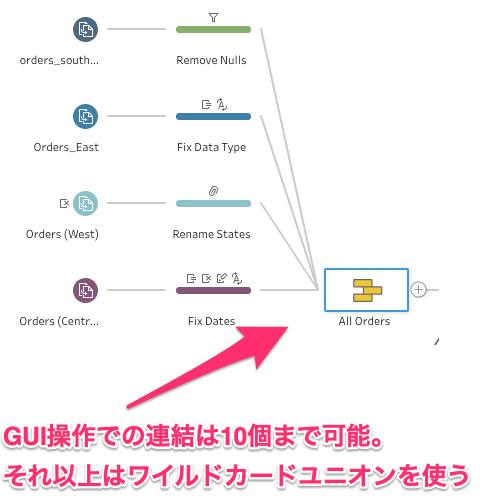 Tableau PrepのユニオンはGUI操作なら10個データソースまで