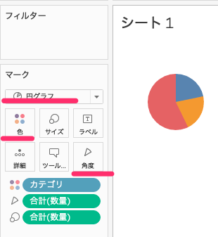 Tableau円グラフで使うマークの要素