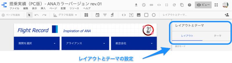 Googleデータポータル のレイアウト設定(右サイドバーにある)