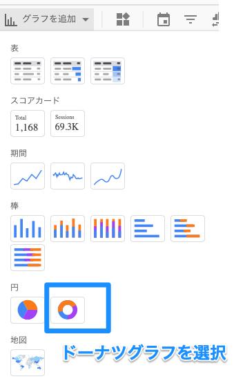 Googleデータポータルでドーナツグラフを追加する
