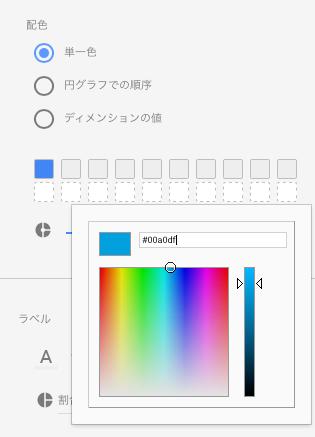 Googleデータポータルでドーナツグラフの配色変更