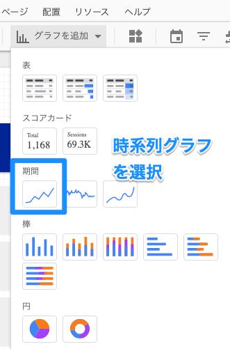 Googleデータポータルで時系列グラフを追加する