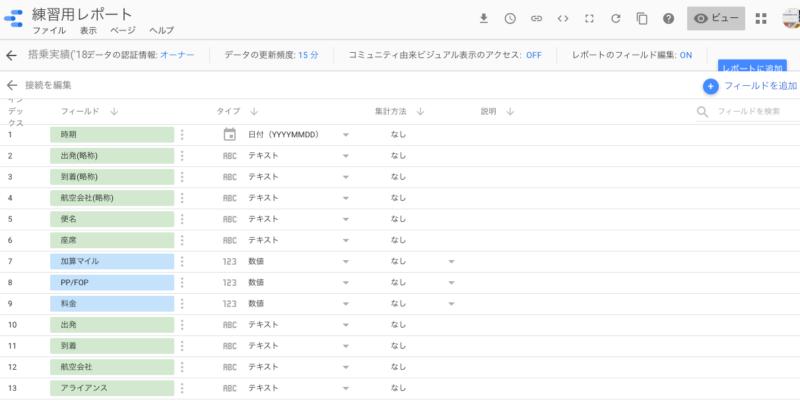 Googleデータポータルでのスプレッドシートのデータソース設定画面