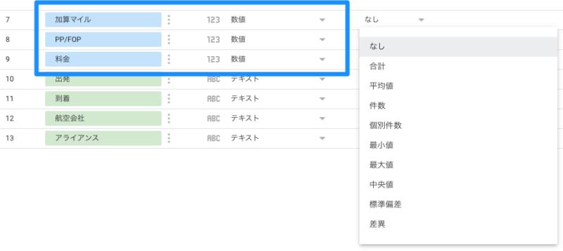 Googleデータポータルでディメンションや指標の集計方法を確認する