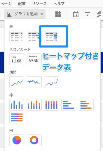 Googleデータポータルでヒートマップ付きデータ表を追加する