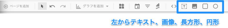 Googleデータポータルのツールバーでレポートタイトルに使うメニュー