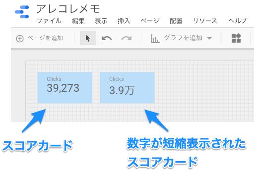 Googleデータポータル・スコアカード(2種類のスコアカード)