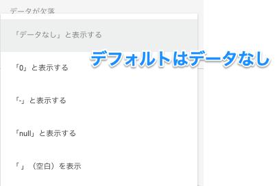 Googleデータポータル・スコアカード(データが欠落している場合の表示設定)