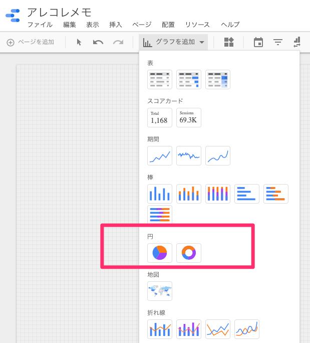【Googleデータポータル】円グラフ・ドーナツグラフの作り方(円グラフ、ドーナツグラフを挿入する)