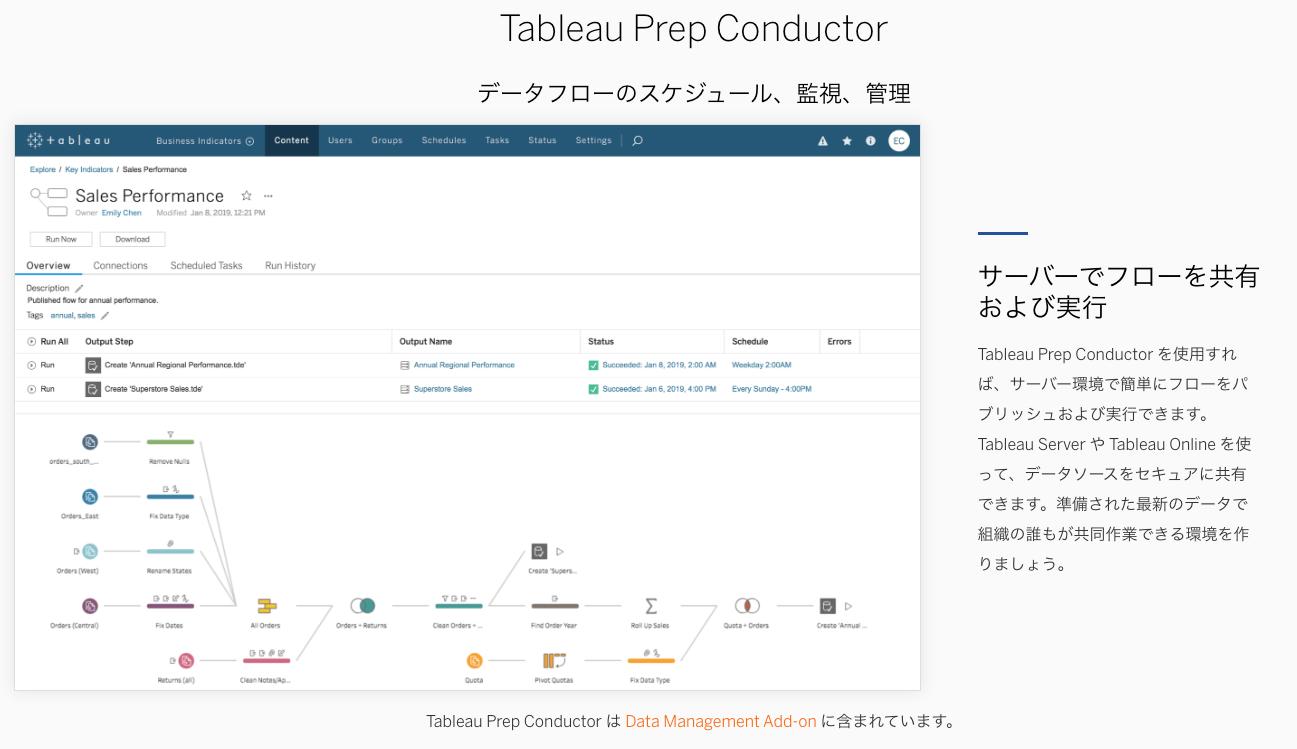 Tableau Prepコマンドラインでフロー実行を自動化しましょ(そもそもTableau Prepからのパブリッシュが製品に含まれていればこんなコマンド使わなくて良い)
