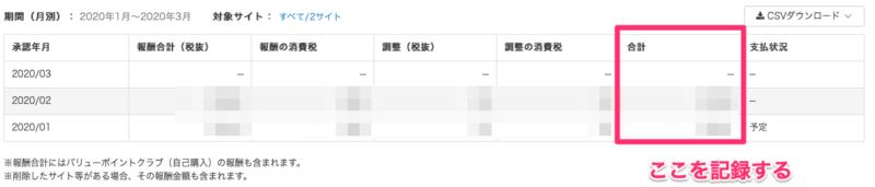 会計ソフト「freee」を使った バリューコマース・アフィリエイトの仕訳方法(バリューコマースのサイト別支払いレポートの見方)