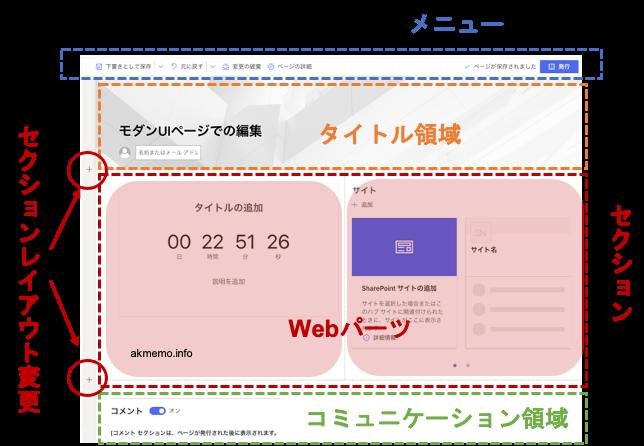 SharePointモダンUIでのページ編集方法とWebパーツアプリ使い方(ページ編集画面の構成)