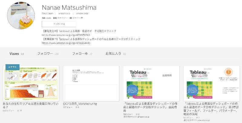 Tableau Publicで参考になる日本人のViz(Nanae MatsushimaさんのViz)