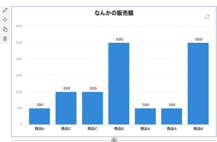 Sharepointのお手軽Webパーツ「クイックグラフ」使い方(みづらい棒グラフ)