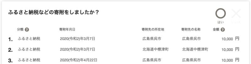 副業会社員、自分で行う確定申告、65万円控除を獲得するやり方(ふるさと納税での寄附金申告)