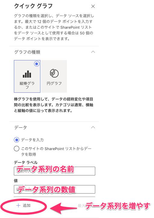 Sharepointのお手軽Webパーツ「クイックグラフ」使い方(ラベルと値を指定する)