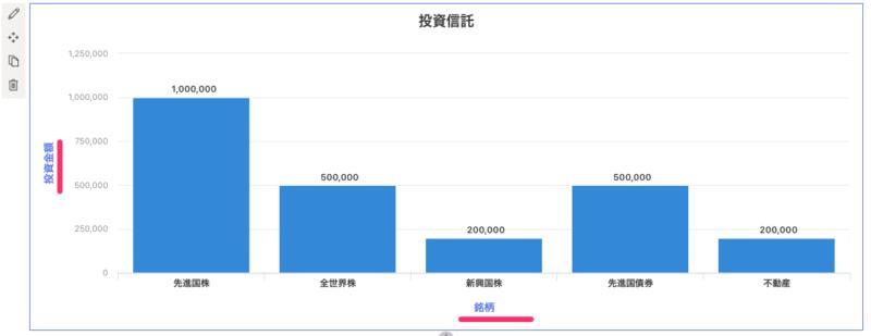 Sharepointのお手軽Webパーツ「クイックグラフ」使い方(データラベルが入った棒グラフ)
