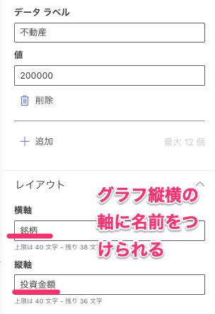 Sharepointのお手軽Webパーツ「クイックグラフ」使い方(縦棒グラフの縦横軸に名前をつけられる)