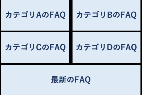 Sharepointリストを使ったFAQサイトの作り方・作成方法(ページレイアウトのイメージ)