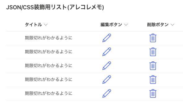 SharepointモダンUIにおけるリストのCSS/JSONカスタマイズ(編集・削除ボタンを配置する)