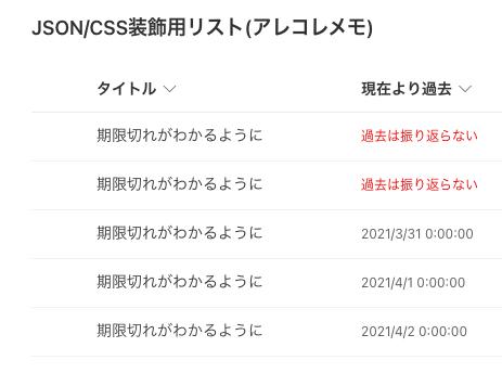 SharepointモダンUIにおけるリストのCSS/JSONカスタマイズ(リスト内で期限切れを示す)