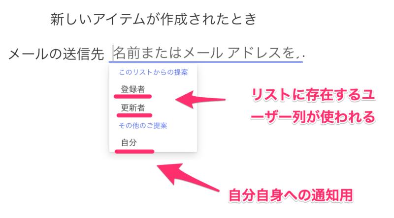 Sharepoint Online通知設定方法。メール・Teams連携、カスタマイズ文面(メールの宛先を指定する)
