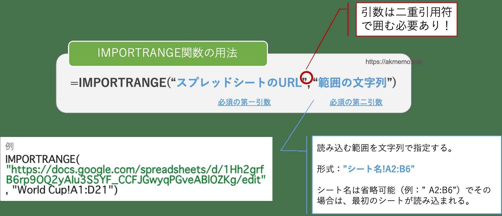 別のスプレッドシートからデータを読み込む「Importrange」関数使い方
